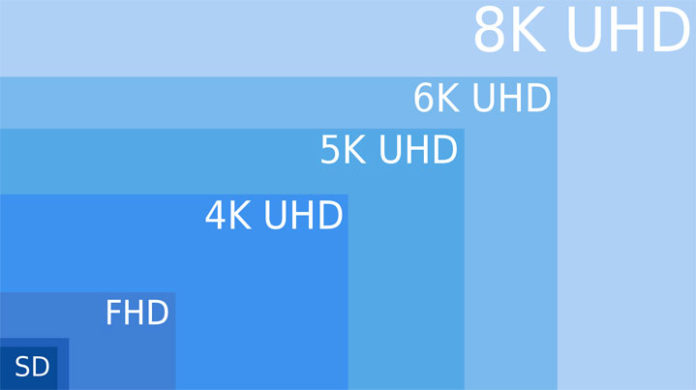 Difference between 4k and 8k
